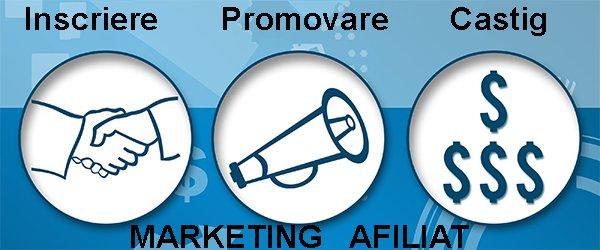 Marketing afiliat - ce inseamna afiliere pas cu pas