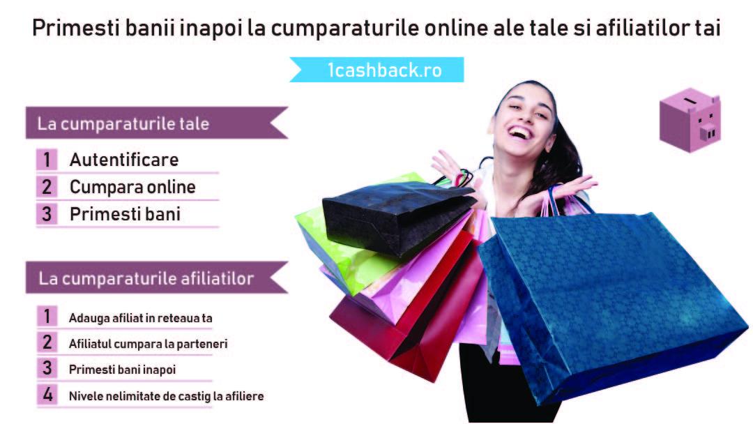 CashBack Romania informatii si localizare