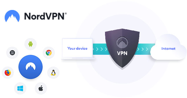 NordVPN cashback - cumpara servicii VPN, aplicatie VPN telefon, server si castiga bani online